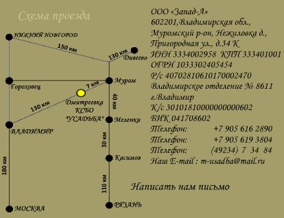 Схема проезда у них на сайте в разделе контакты: http://www.m-usadba.narod.ru. interlan писал(а):Я предлагаю тут...
